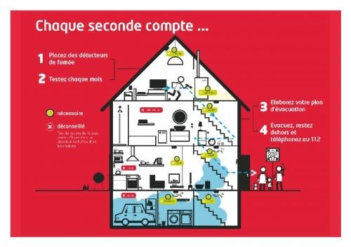 """Le SPF Intérieur lance la Quinzaine de la Sécurité 2016 qui a pour thème """"Chaque seconde compte !"""""""